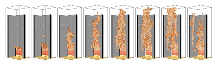Eines de simulació d'incendis per a la investigació de sinistres.